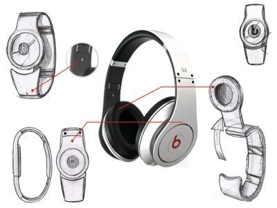 Image 2 : Si Monster Beats de Dr.Dre était une montre