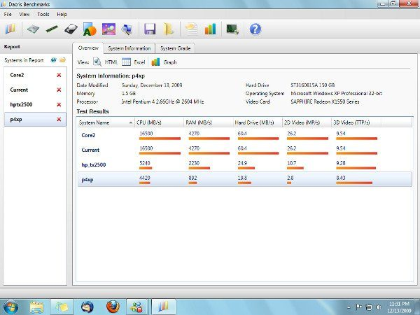 Pc Bench Mark 5 best PC benchmarking software for Windows