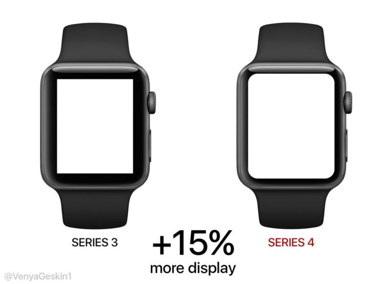 Image 2 : Apple Watch 4 : vers un écran aux bords arrondis ?