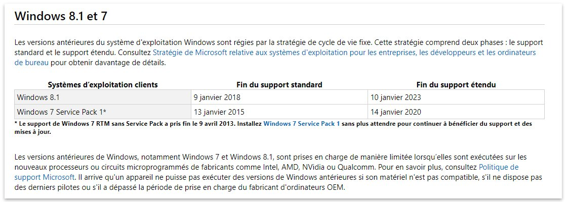 Image 2 : Windows 7 est mort : comment migrer gratuitement vers Windows 10 ?