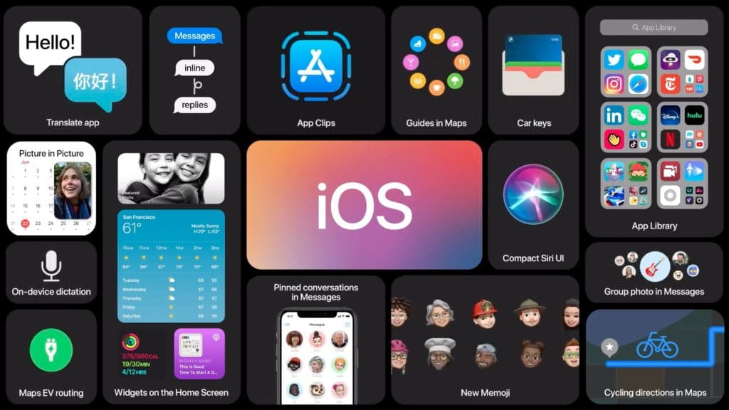 ios 14 apple