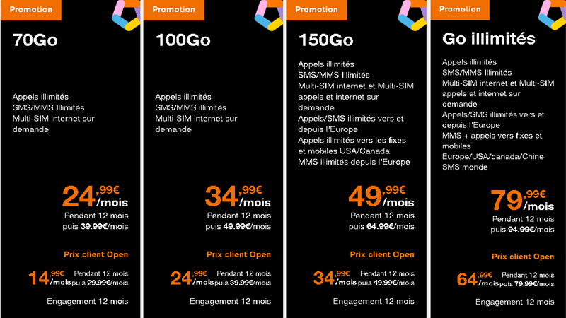 Image 1 : Orange lance ses forfaits 5G, de 15 à 80 euros